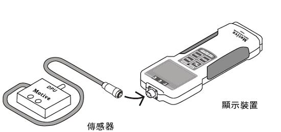 Z2S系列推拉力计独立的传感器模式