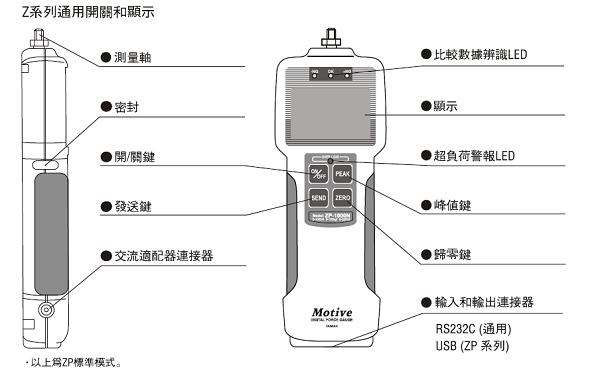 Z系列推拉力计通用开关和显示图