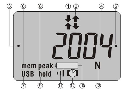 ZP系列推拉力计显示屏介绍