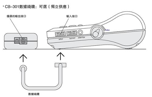 DS2电子式推拉力计输出功能