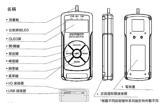 MTA内置传感器推拉力计按键功能介绍图