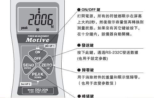 司捷易兰姆布斯控制科技公司采购量程为20N的DS2电子式推拉力计